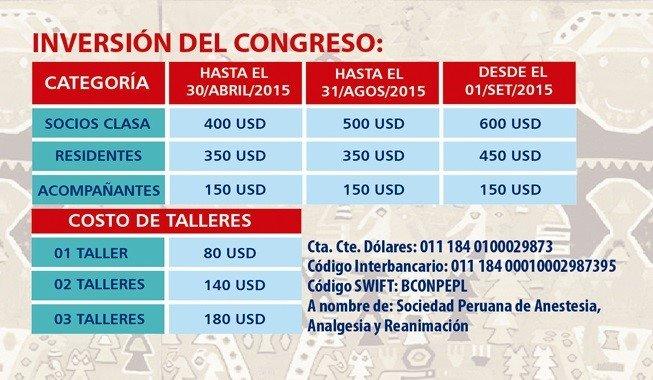 Congreso Clasa costos